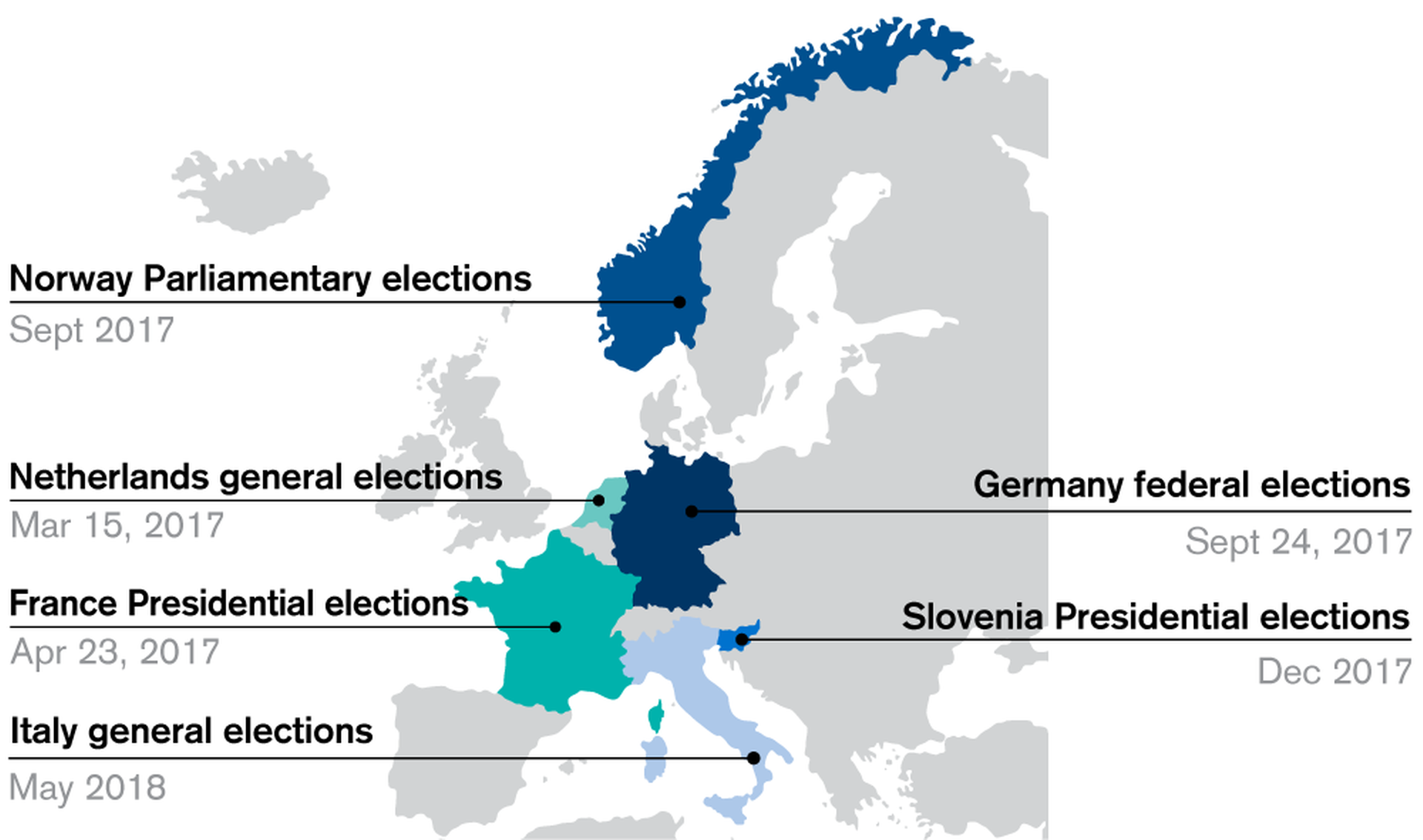 Future Elections in Europe
